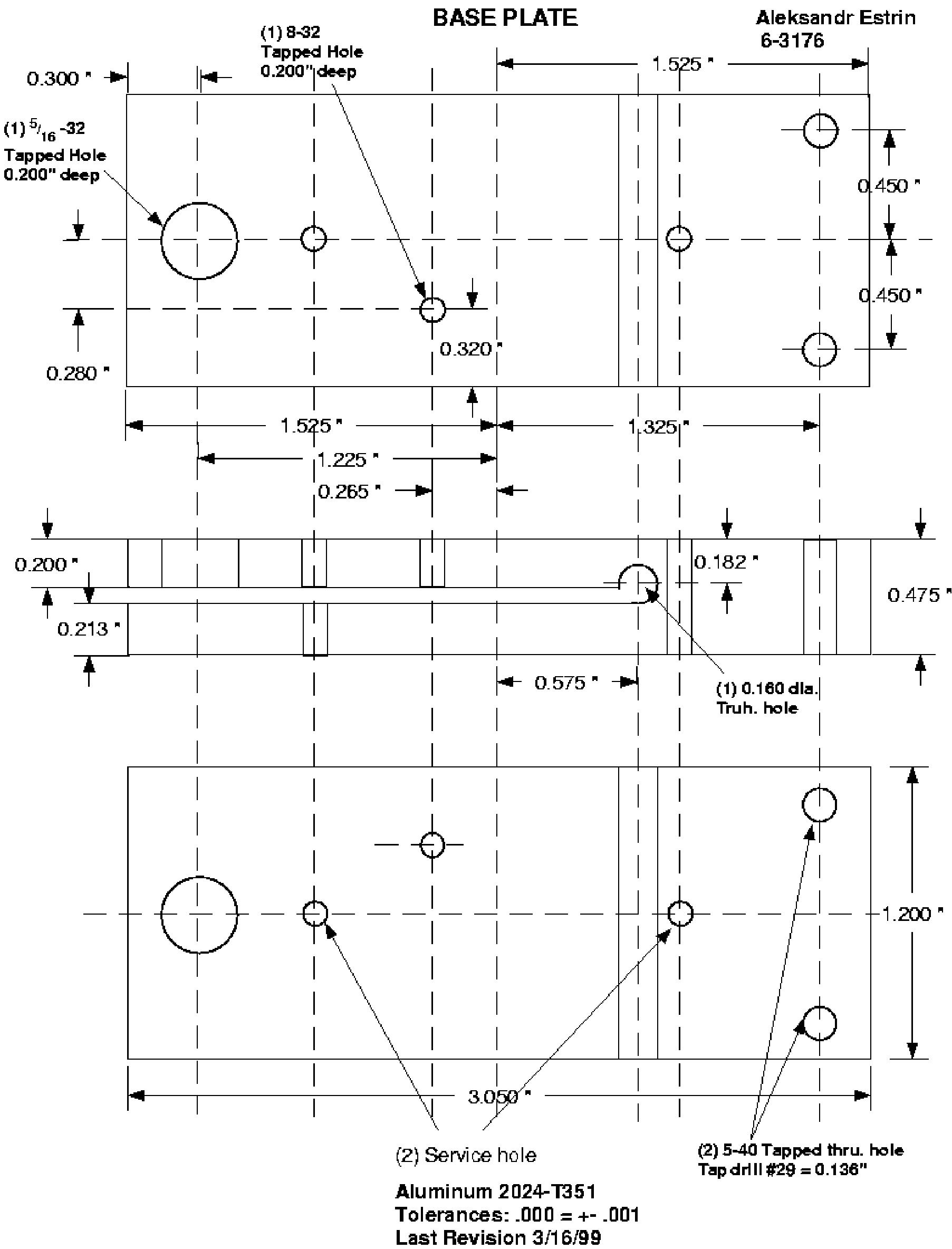 Diode Laser Synopsis University Of Connecticut 3 2000 Further Hole Drilling Machines On Wire Diagram Base Plate Canvas